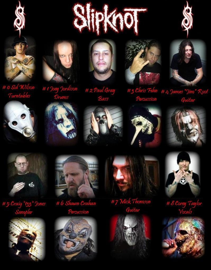 http://www.dark-refuge.com/fan-fiction/Slipknot/Images/Slipknot-sans-masques.jpg